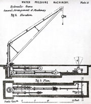The first hydraulic crane